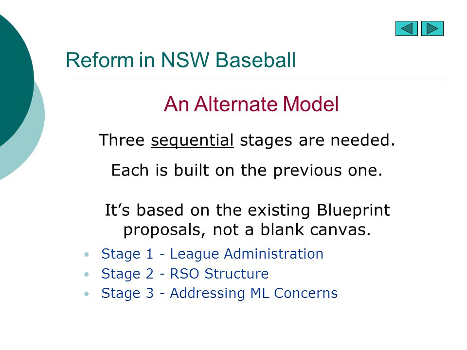 Reform in NSW Baseball Three sequential stages are needed. Each is built on the previous one. It's based on the existing Blueprint proposals, not a bl