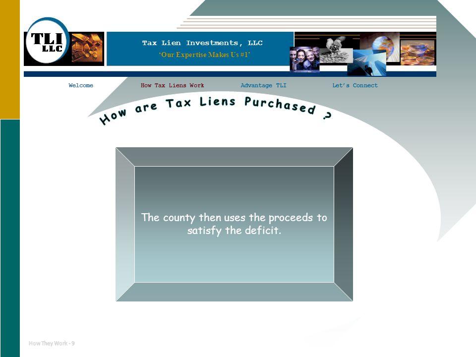13 Tax Lien Investments, LLC WelcomeHow Tax Liens WorkAdvantage TLILet's ConnectWelcomeHow Tax Liens WorkLet's Connect How They Work - 9 The county th