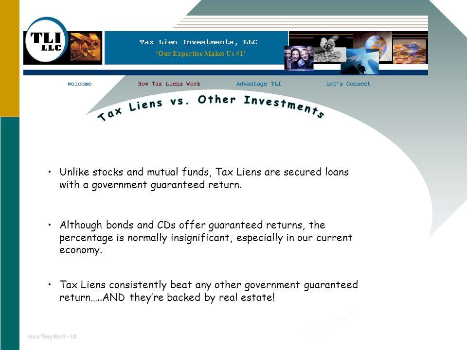 14 Tax Lien Investments, LLC WelcomeHow Tax Liens WorkAdvantage TLILet's ConnectWelcomeHow Tax Liens WorkLet's Connect How They Work - 10 Unlike stock