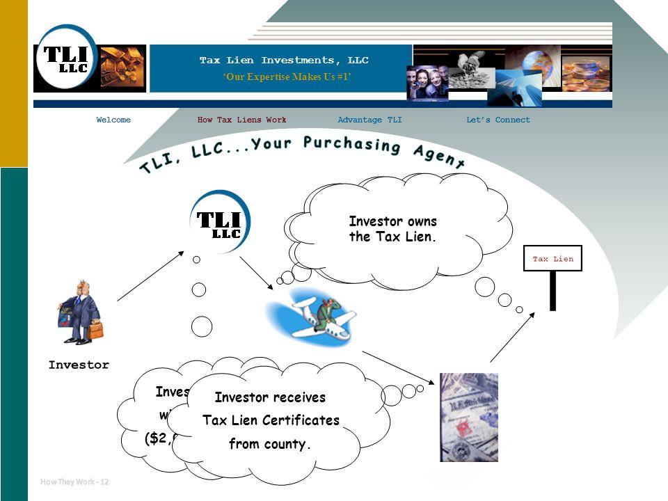 16 Tax Lien Investments, LLC WelcomeHow Tax Liens WorkAdvantage TLILet's ConnectWelcomeHow Tax Liens WorkLet's Connect How They Work - 12 Investor Inv