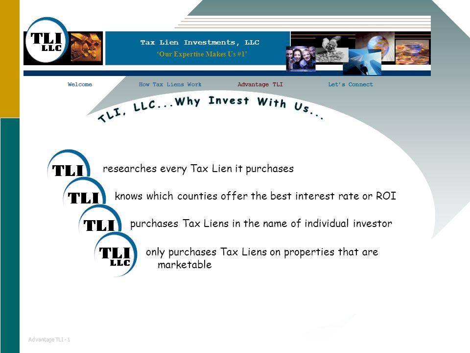 Tax Lien Investments, LLC WelcomeHow Tax Liens WorkAdvantage TLILet's ConnectWelcomeAdvantage TLILet's Connect Advantage TLI - 1 researches every Tax