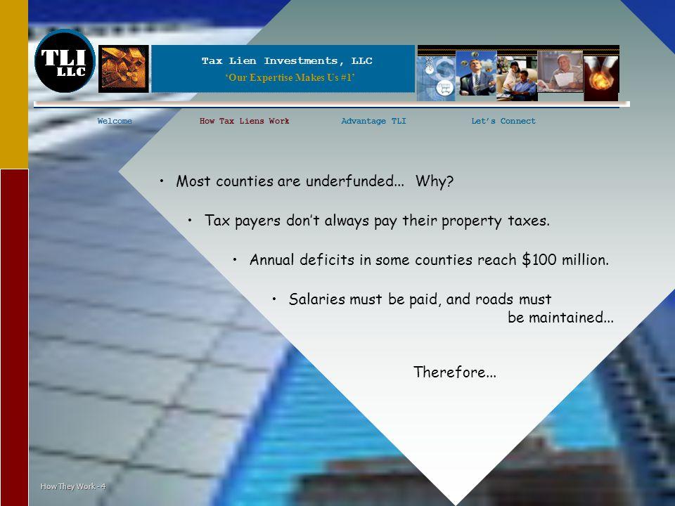 Tax Lien Investments, LLC WelcomeHow Tax Liens WorkAdvantage TLILet's ConnectWelcomeHow Tax Liens WorkLet's Connect How They Work - 4 Most counties ar