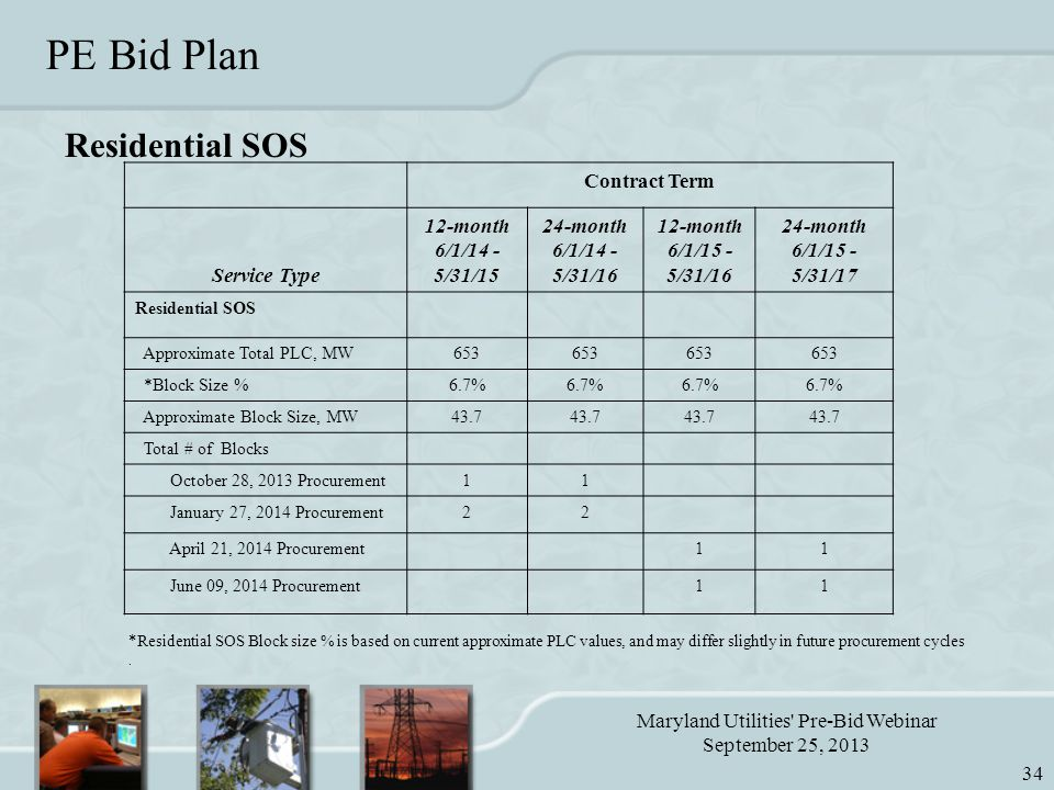 Maryland Utilities Pre-Bid Webinar September 25, 2013 34 PE Bid Plan *Residential SOS Block size % is based on current approximate PLC values, and may differ slightly in future procurement cycles.