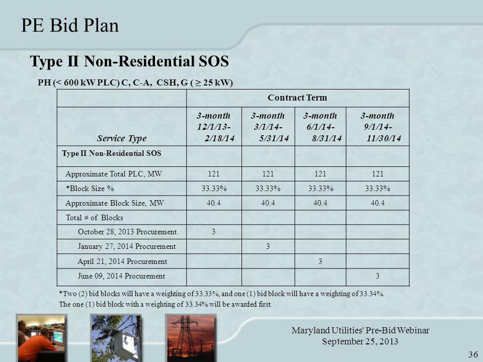 Maryland Utilities Pre-Bid Webinar September 25, 2013 36 PE Bid Plan *Two (2) bid blocks will have a weighting of 33.33%, and one (1) bid block will have a weighting of 33.34%.