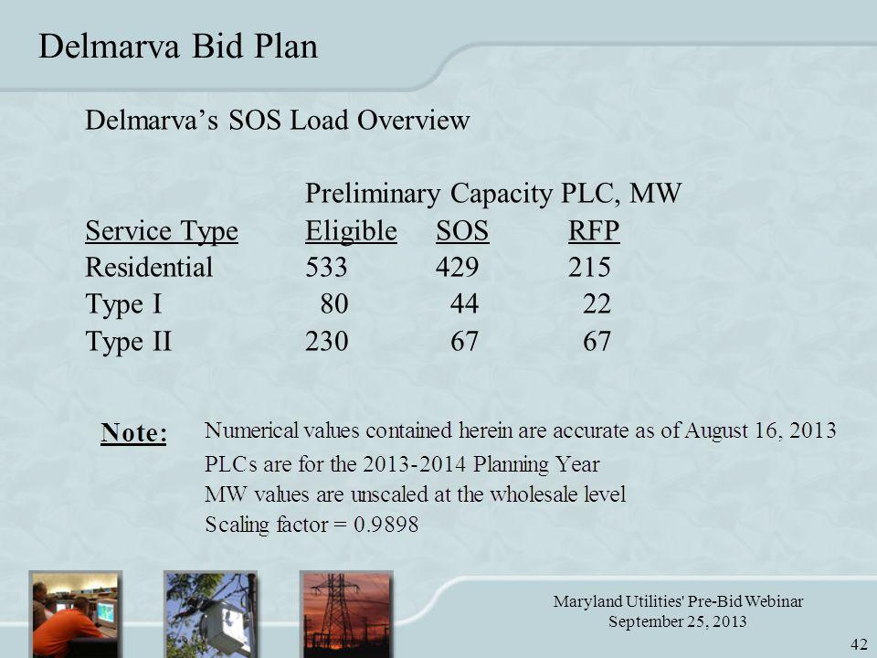 Maryland Utilities Pre-Bid Webinar September 25, 2013 42 Delmarva Bid Plan Delmarva's SOS Load Overview Preliminary Capacity PLC, MW Service TypeEligibleSOSRFP Residential533429215 Type I 80 44 22 Type II230 67 67