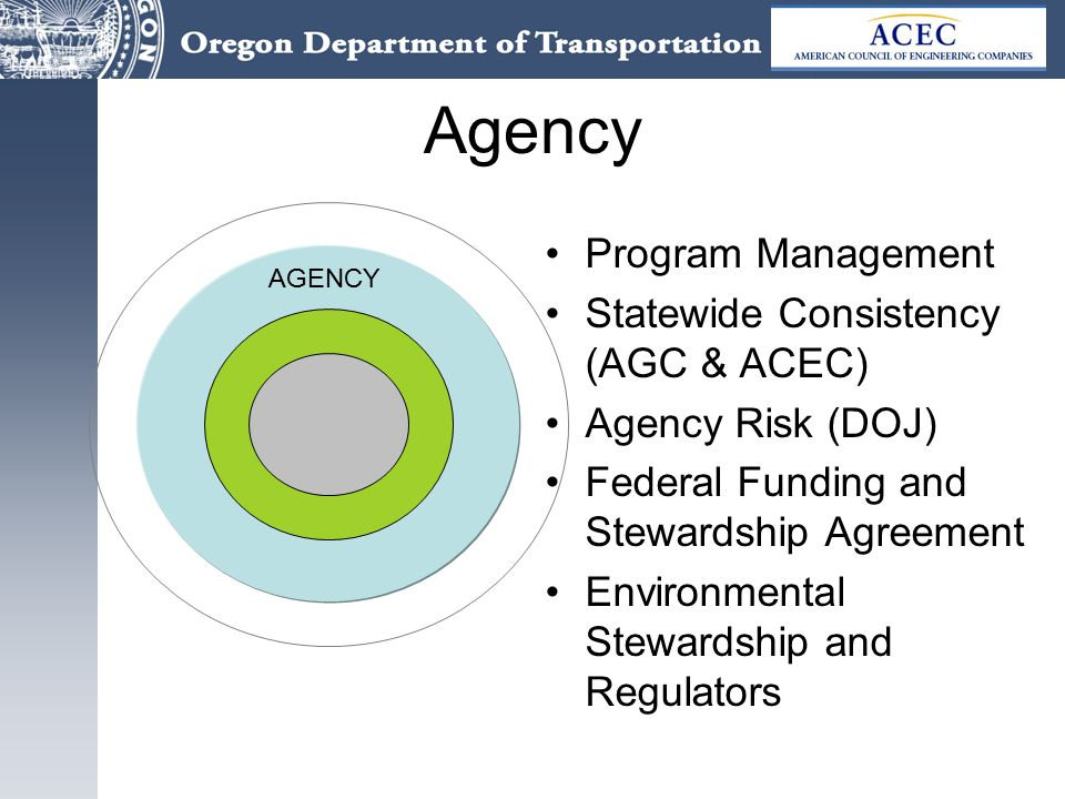 Agency Program Management Statewide Consistency (AGC & ACEC) Agency Risk (DOJ) Federal Funding and Stewardship Agreement Environmental Stewardship and Regulators AGENCY