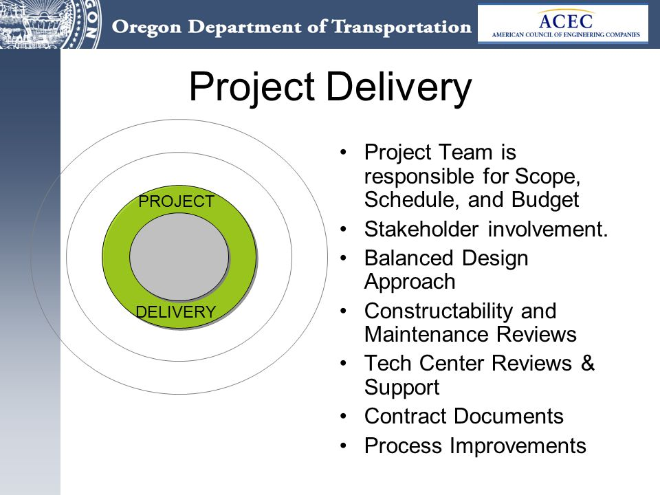 Project Delivery Project Team is responsible for Scope, Schedule, and Budget Stakeholder involvement.