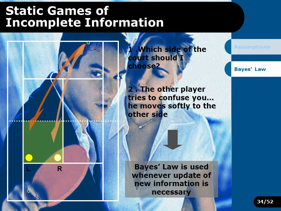 34/52 Static Games of Incomplete Information Bayes' Law 1.Which side of the court should I choose.