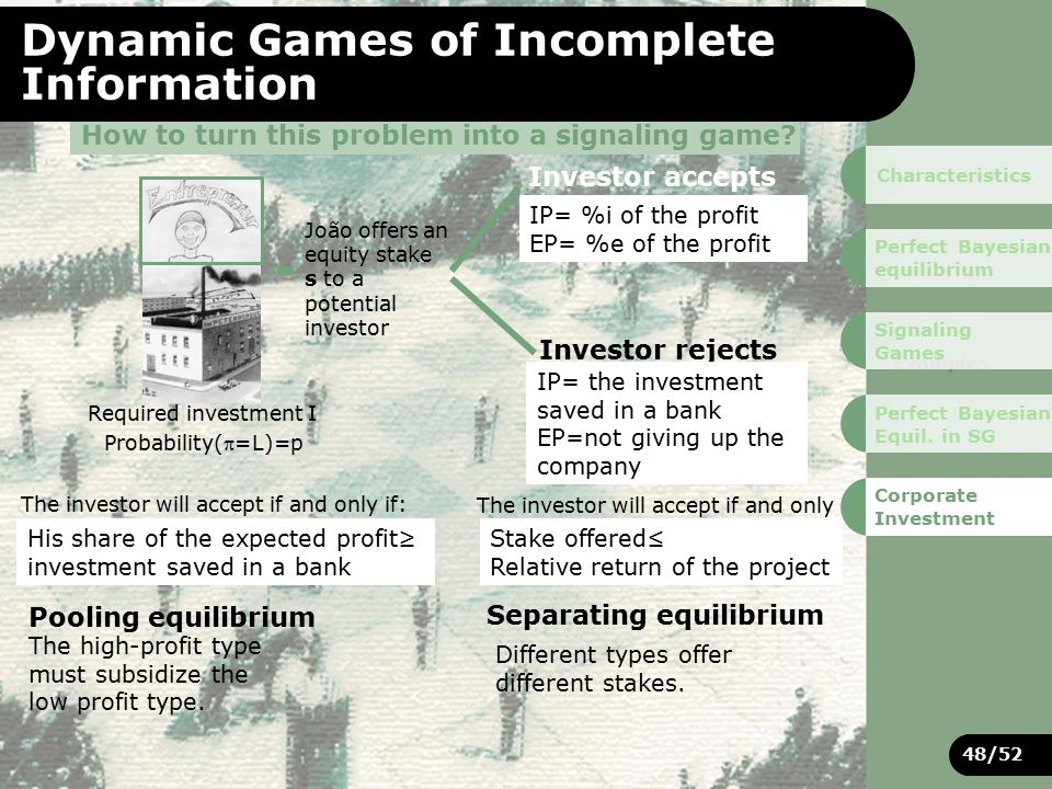 48/52 Dynamic Games of Incomplete Information How to turn this problem into a signaling game.