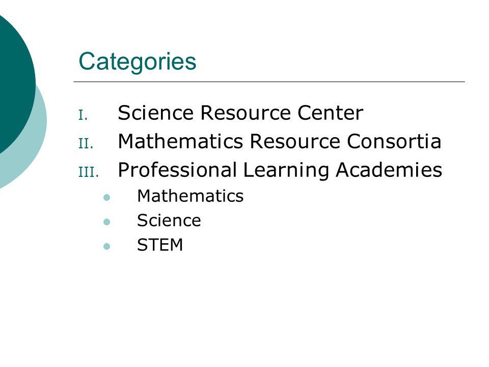 Categories I. Science Resource Center II. Mathematics Resource Consortia III. Professional Learning Academies Mathematics Science STEM