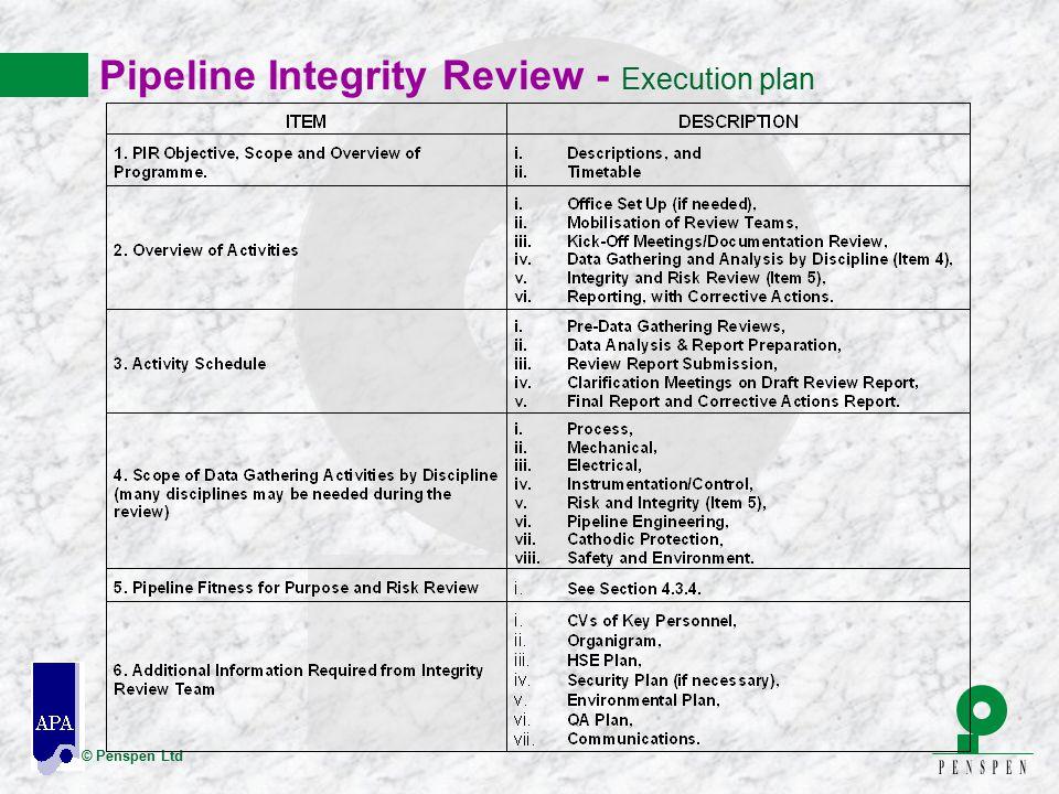 © Penspen Ltd Pipeline Integrity Review - Execution plan