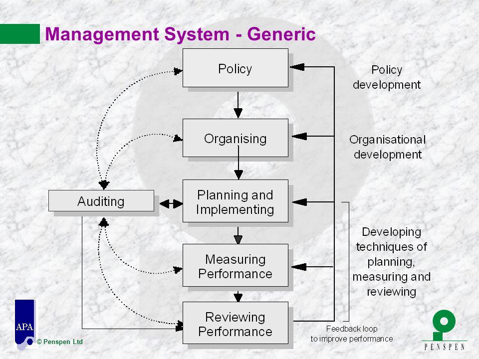 © Penspen Ltd Management System - Generic
