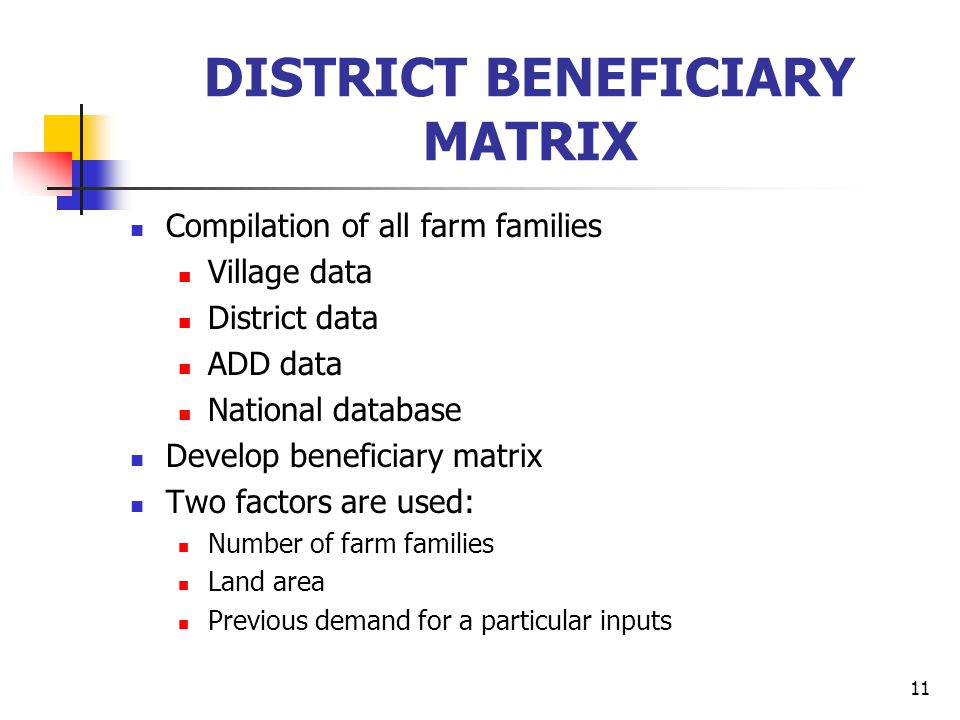 DISTRICT BENEFICIARY MATRIX Compilation of all farm families Village data District data ADD data National database Develop beneficiary matrix Two factors are used: Number of farm families Land area Previous demand for a particular inputs 11