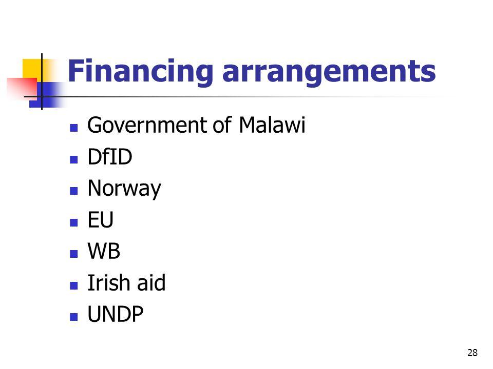 28 Financing arrangements Government of Malawi DfID Norway EU WB Irish aid UNDP