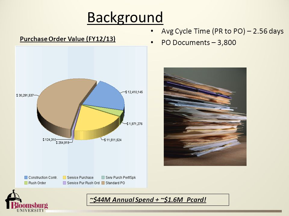 Purchase Order Value (FY12/13) Avg Cycle Time (PR to PO) – 2.56 days PO Documents – 3,800 Background ~$44M Annual Spend + ~$1.6M Pcard!