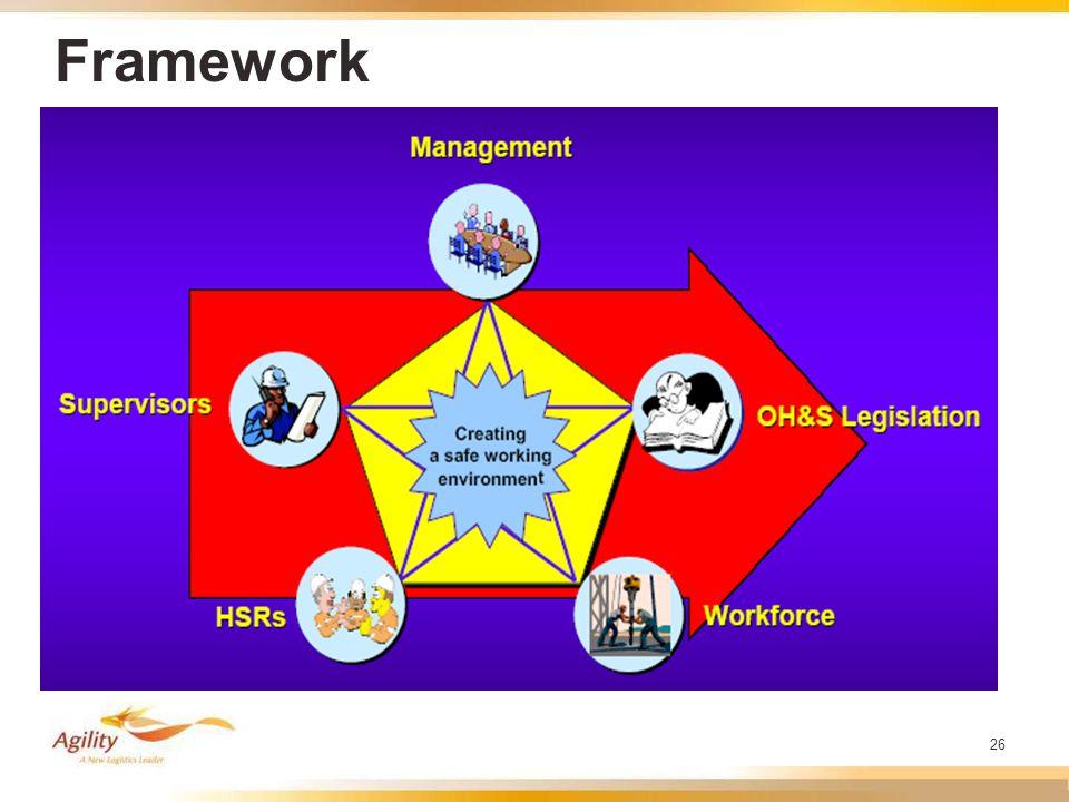 26 Framework