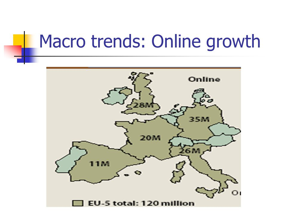 Macro trends: Privacy