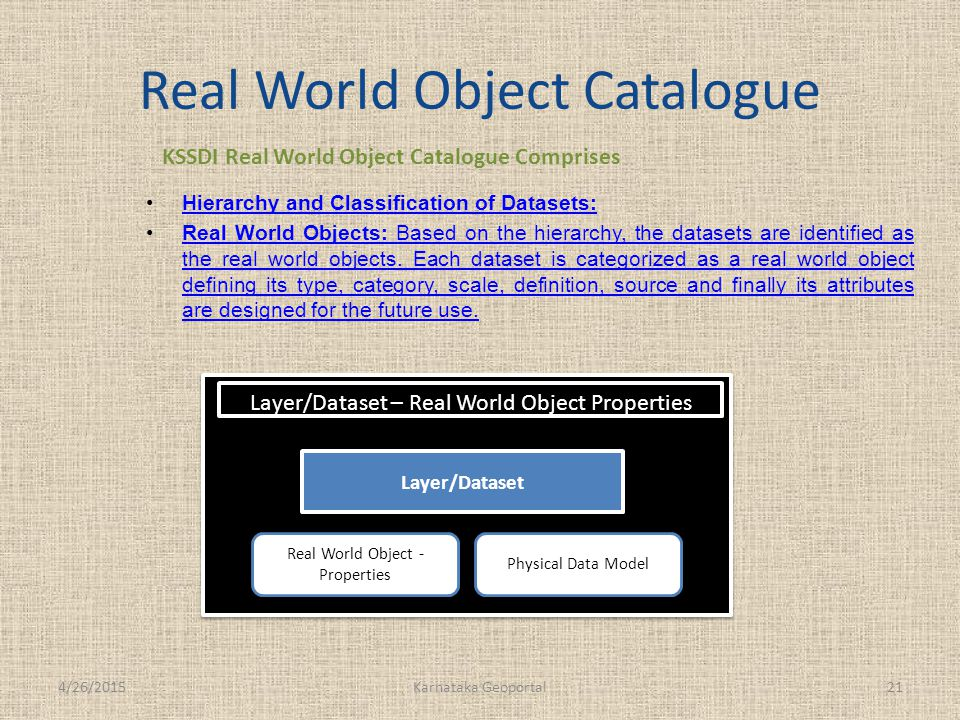 Real World Object Catalogue Hierarchy and Classification of Datasets:Hierarchy and Classification of Datasets: Real World Objects: Based on the hierarchy, the datasets are identified as the real world objects.