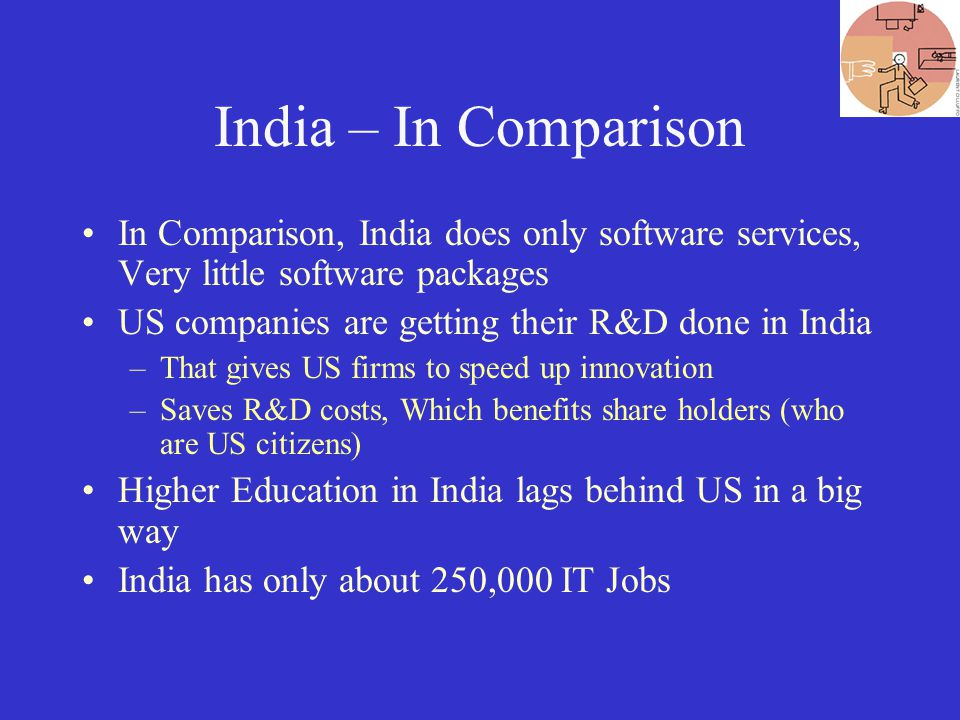 India – In Comparison In Comparison, India does only software services, Very little software packages US companies are getting their R&D done in India –That gives US firms to speed up innovation –Saves R&D costs, Which benefits share holders (who are US citizens) Higher Education in India lags behind US in a big way India has only about 250,000 IT Jobs