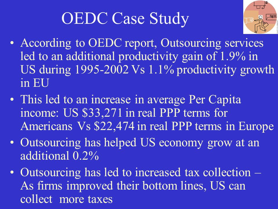 OEDC Case Study According to OEDC report, Outsourcing services led to an additional productivity gain of 1.9% in US during 1995-2002 Vs 1.1% productivity growth in EU This led to an increase in average Per Capita income: US $33,271 in real PPP terms for Americans Vs $22,474 in real PPP terms in Europe Outsourcing has helped US economy grow at an additional 0.2% Outsourcing has led to increased tax collection – As firms improved their bottom lines, US can collect more taxes