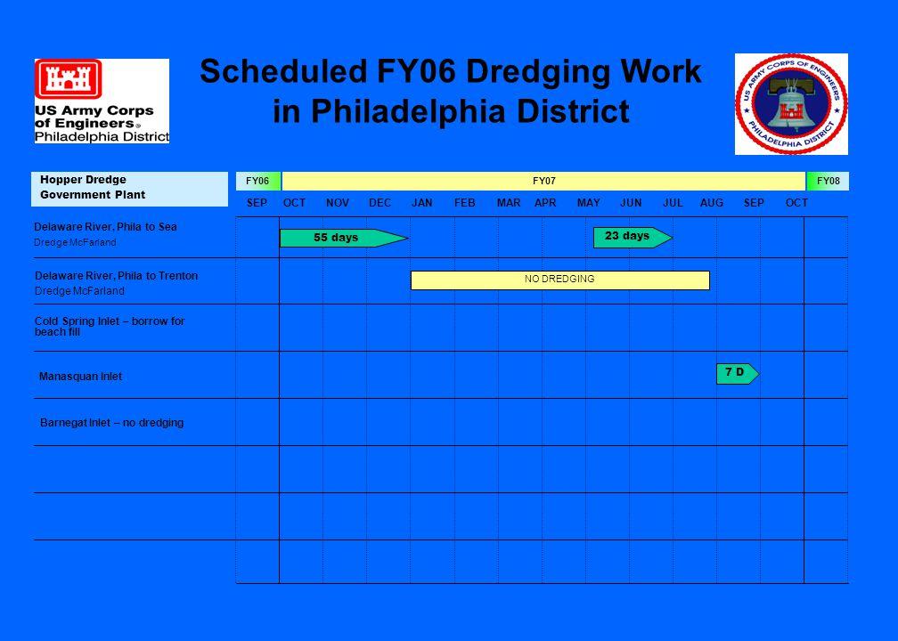 SEPOCTNOVDECJANFEBMARAPRMAYJUNJULAUGSEPOCT FY07FY06FY08 Hopper Dredge Government Plant Delaware River, Phila to Sea Dredge McFarland 55 days Scheduled