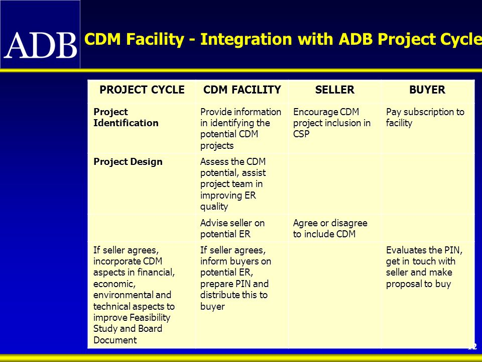 12 PROJECT CYCLE CDM FACILITY SELLERBUYER Project Identification Provide information in identifying the potential CDM projects Encourage CDM project inclusion in CSP Pay subscription to facility Project Design Assess the CDM potential, assist project team in improving ER quality Advise seller on potential ER Agree or disagree to include CDM If seller agrees, incorporate CDM aspects in financial, economic, environmental and technical aspects to improve Feasibility Study and Board Document If seller agrees, inform buyers on potential ER, prepare PIN and distribute this to buyer Evaluates the PIN, get in touch with seller and make proposal to buy CDM Facility - Integration with ADB Project Cycle
