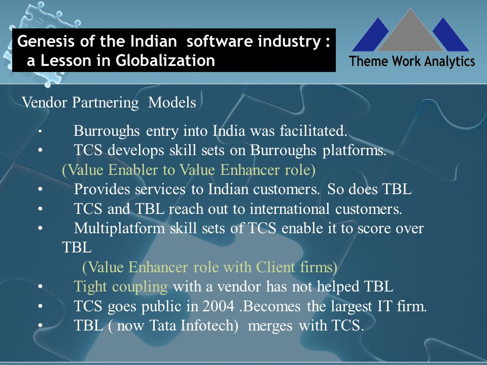 Genesis of the Indian software industry : a Lesson in Globalization Vendor Partnering Models Burroughs entry into India was facilitated.