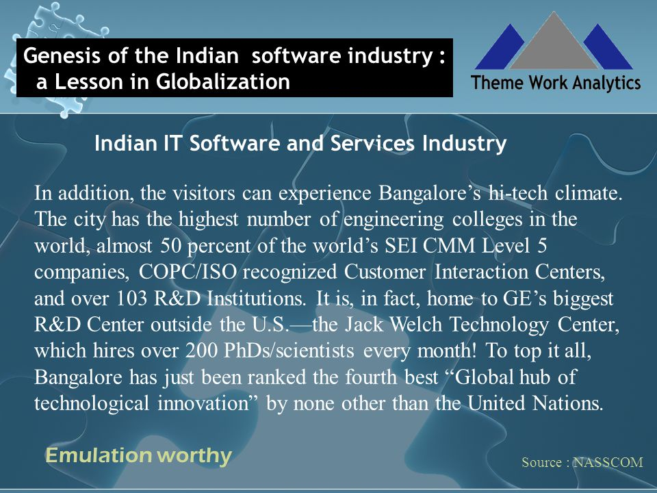 Indian IT Software and Services Industry Source : NASSCOM Genesis of the Indian software industry : a Lesson in Globalization In addition, the visitors can experience Bangalore's hi-tech climate.