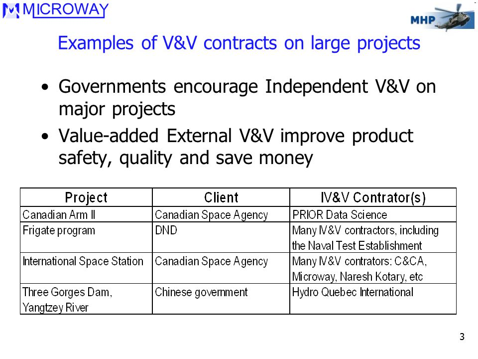 3 Examples of V&V contracts on large projects Governments encourage Independent V&V on major projects Value-added External V&V improve product safety, quality and save money