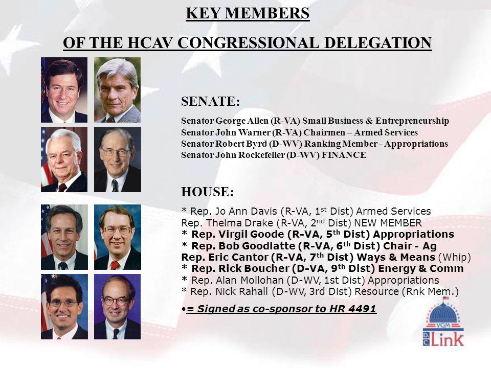 SENATE: Senator George Allen (R-VA) Small Business & Entrepreneurship Senator John Warner (R-VA) Chairmen – Armed Services Senator Robert Byrd (D-WV) Ranking Member - Appropriations Senator John Rockefeller (D-WV) FINANCE HOUSE: * Rep.
