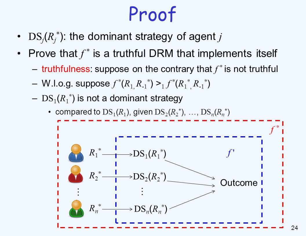DS j ( R j * ): the dominant strategy of agent j Prove that f * is a truthful DRM that implements itself –truthfulness: suppose on the contrary that f
