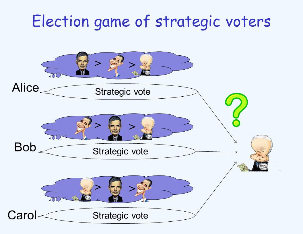 Election game of strategic voters > > Alice Bob Carol > > > > Strategic vote