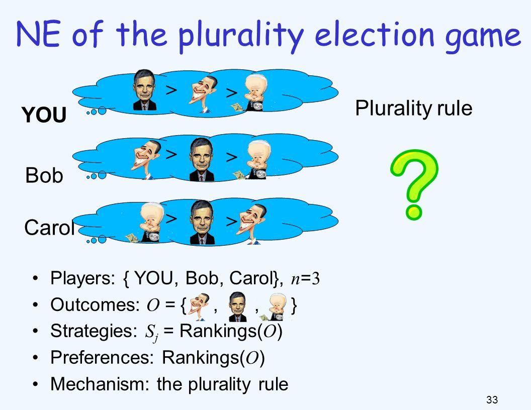 Players: { YOU, Bob, Carol}, n = 3 Outcomes: O = {,, } Strategies: S j = Rankings( O ) Preferences: Rankings( O ) Mechanism: the plurality rule 33 NE