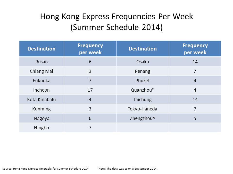 Hong Kong Express Frequencies Per Week (Summer Schedule 2014) Source: Hong Kong Express Timetable for Summer Schedule 2014 Destination Frequency per w