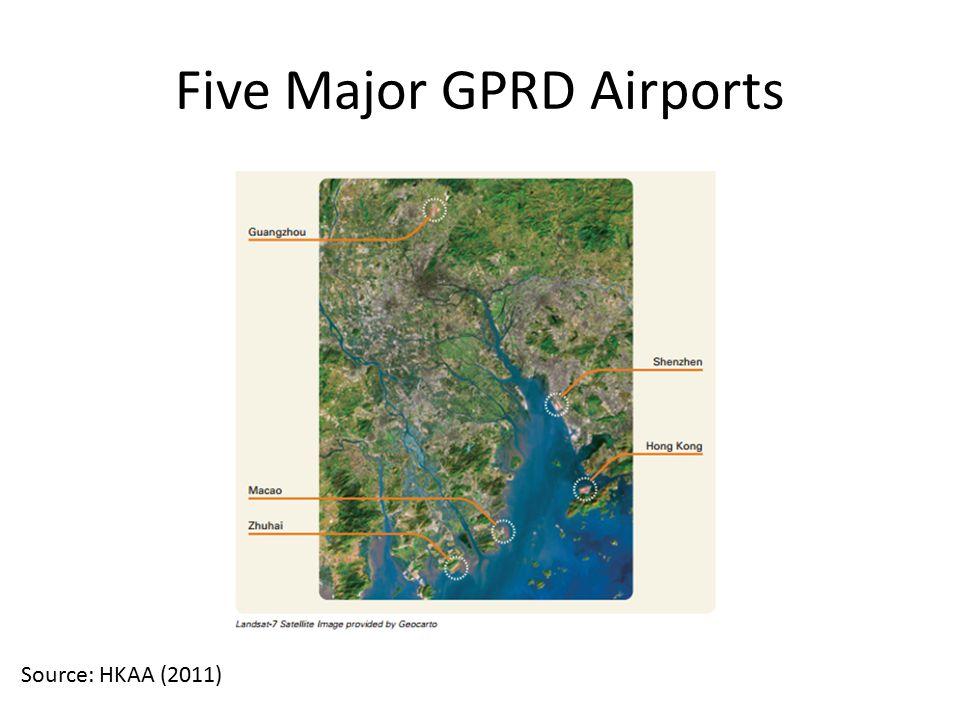 Five Major GPRD Airports Source: HKAA (2011)