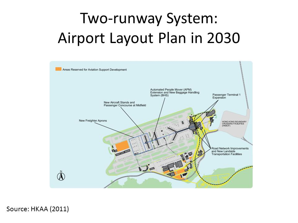 Two-runway System: Airport Layout Plan in 2030 Source: HKAA (2011)