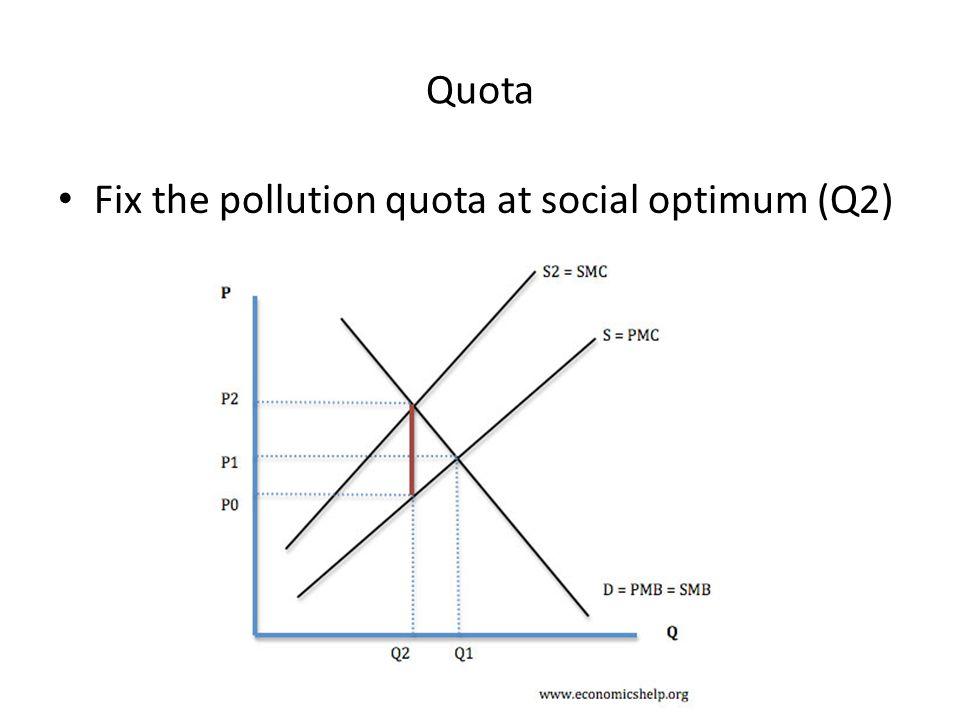 Quota Fix the pollution quota at social optimum (Q2)