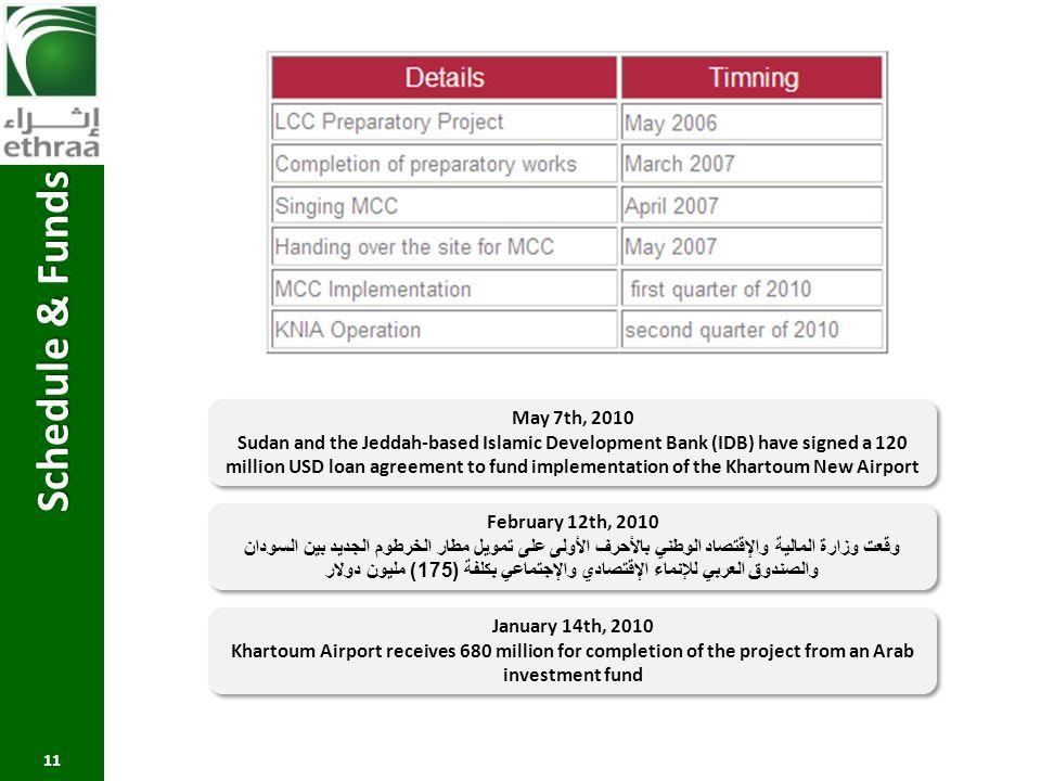 Schedule & Funds 11 February 12th, 2010 وقعت وزارة المالية والإقتصاد الوطني بالأحرف الأولى على تمويل مطار الخرطوم الجديد بين السودان والصندوق العربي للإنماء الإقتصادي والإجتماعي بكلفة (175) مليون دولار February 12th, 2010 وقعت وزارة المالية والإقتصاد الوطني بالأحرف الأولى على تمويل مطار الخرطوم الجديد بين السودان والصندوق العربي للإنماء الإقتصادي والإجتماعي بكلفة (175) مليون دولار May 7th, 2010 Sudan and the Jeddah-based Islamic Development Bank (IDB) have signed a 120 million USD loan agreement to fund implementation of the Khartoum New Airport May 7th, 2010 Sudan and the Jeddah-based Islamic Development Bank (IDB) have signed a 120 million USD loan agreement to fund implementation of the Khartoum New Airport January 14th, 2010 Khartoum Airport receives 680 million for completion of the project from an Arab investment fund January 14th, 2010 Khartoum Airport receives 680 million for completion of the project from an Arab investment fund