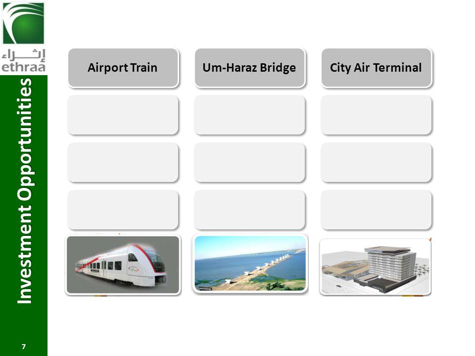 Investment Opportunities 7 Airport Train Um-Haraz Bridge City Air Terminal
