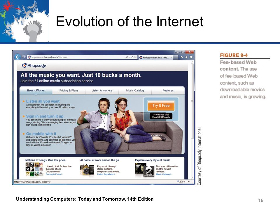 Evolution of the Internet Understanding Computers: Today and Tomorrow, 14th Edition 15