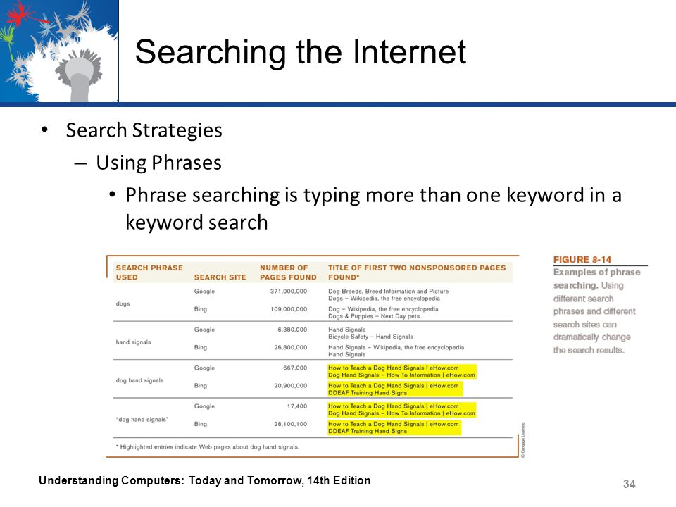 Searching the Internet Search Strategies – Using Phrases Phrase searching is typing more than one keyword in a keyword search Understanding Computers: Today and Tomorrow, 14th Edition 34