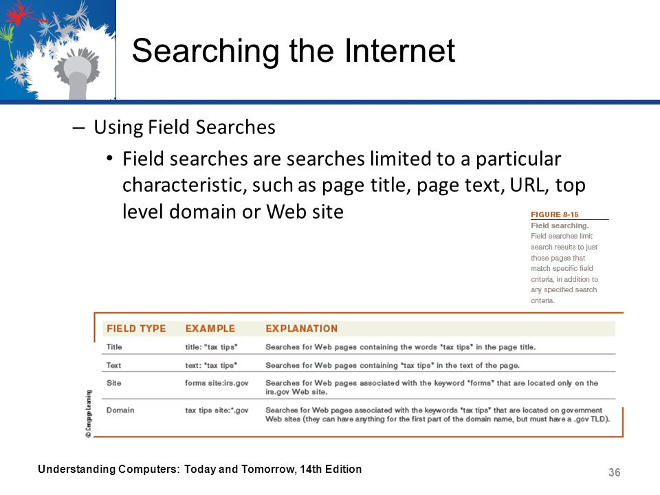 Searching the Internet – Using Field Searches Field searches are searches limited to a particular characteristic, such as page title, page text, URL, top level domain or Web site Understanding Computers: Today and Tomorrow, 14th Edition 36