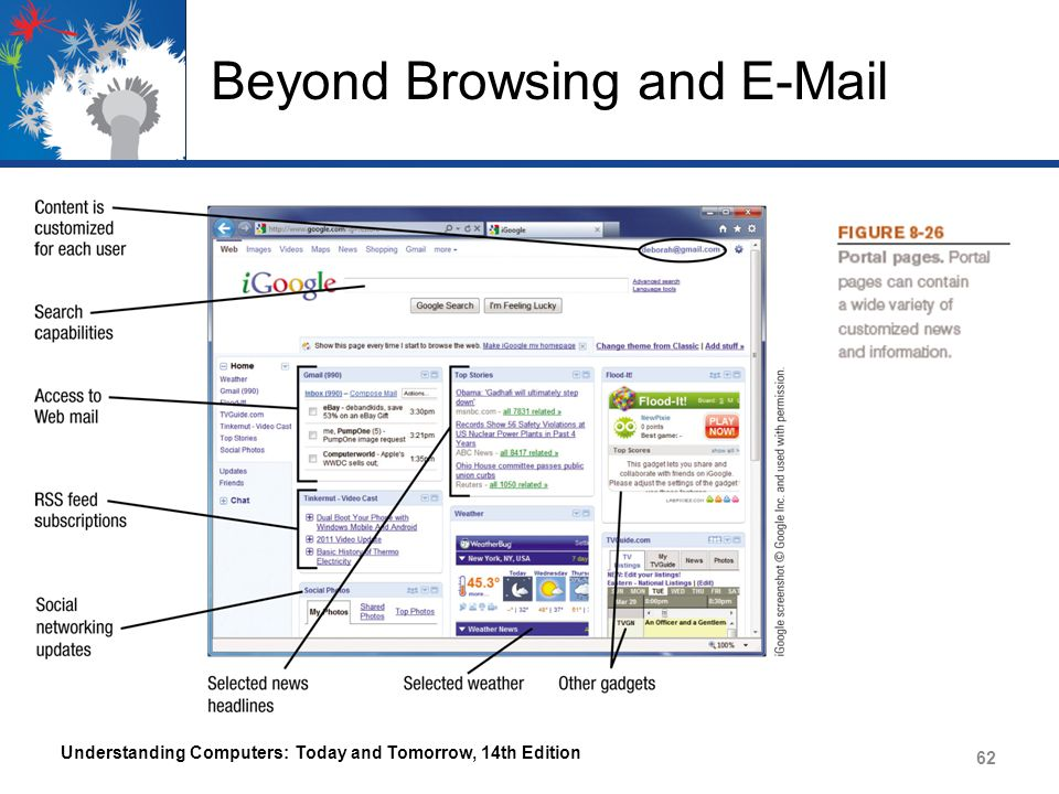 Beyond Browsing and E-Mail Understanding Computers: Today and Tomorrow, 14th Edition 62