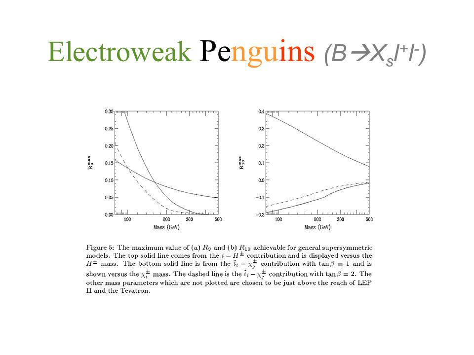 Electroweak Penguins (B  X s l + l - )