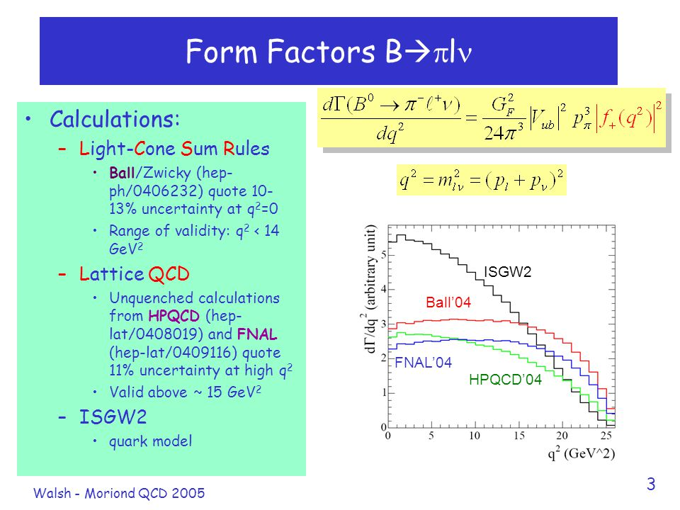 Walsh - Moriond QCD 2005 3 Form Factors B   l Calculations: –Light-Cone Sum Rules Ball/Zwicky (hep- ph/0406232) quote 10- 13% uncertainty at q 2 =0