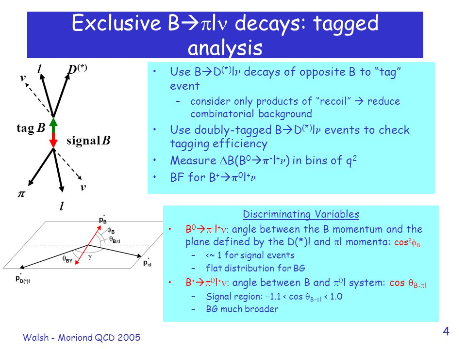 "Walsh - Moriond QCD 2005 4 Exclusive B   l decays: tagged analysis Use B  D (*) l decays of opposite B to ""tag"" event –consider only products of ""r"