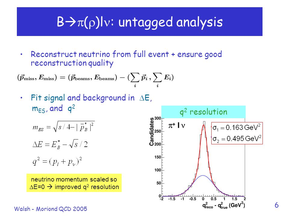 Walsh - Moriond QCD 2005 6 B   (  )l : untagged analysis Reconstruct neutrino from full event + ensure good reconstruction quality Fit signal and b
