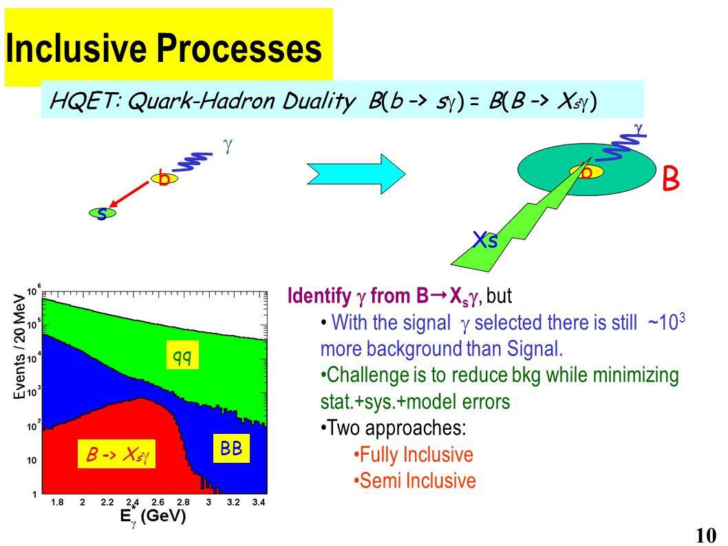 Inclusive Processes 10 HQET: Quark-Hadron Duality B(b -> s  ) = B(B -> X s  ) s b  b Xs B  Identify  from B  X s , but With the signal  select