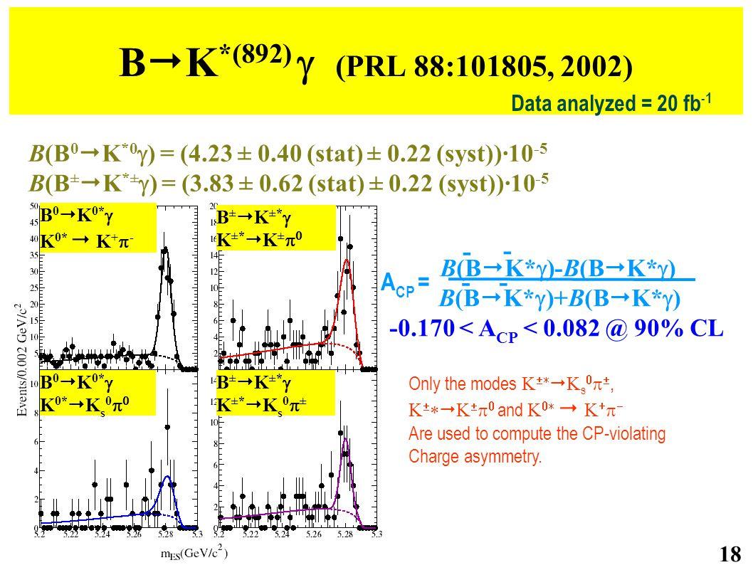 B  K *(892)  (PRL 88:101805, 2002) 18 B(B 0  K *0  ) = (4.23 ± 0.40 (stat) ± 0.22 (syst))·10 -5 B(B ±  K *±  ) = (3.83 ± 0.62 (stat) ± 0.22 (sy
