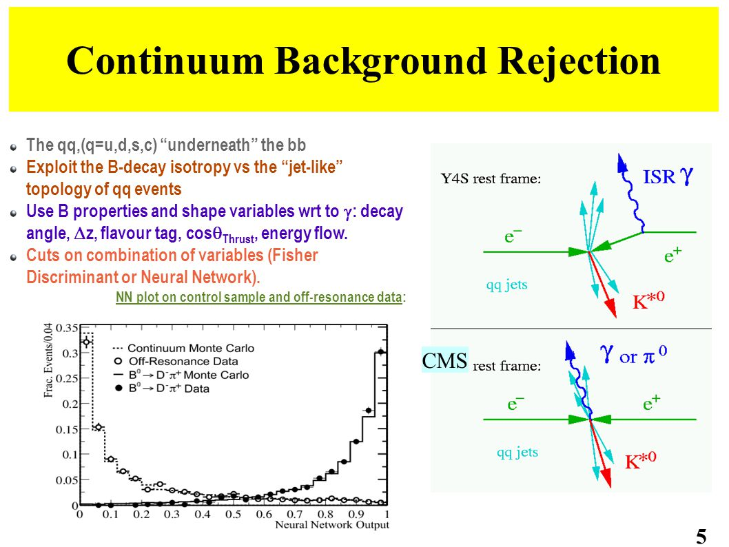 Continuum Background Rejection 5 The qq,(q=u,d,s,c) underneath the bb Exploit the B-decay isotropy vs the jet-like topology of qq events Use B properties and shape variables wrt to  : decay angle,  z, flavour tag, cos  Thrust, energy flow.